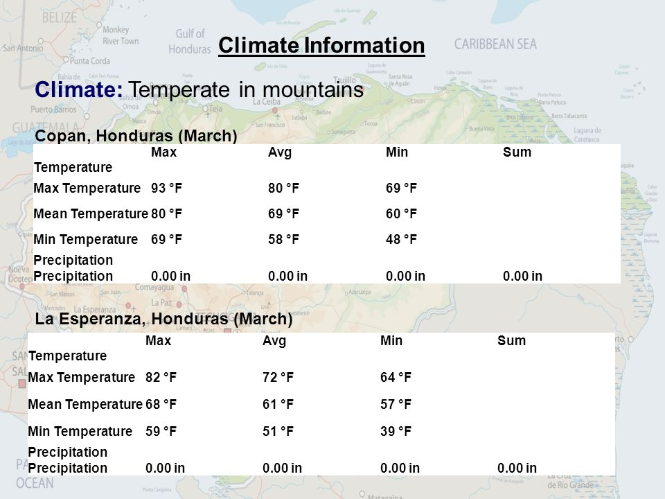 Climate Information Climate: Temperate in mountains Copan, Honduras (March) MaxAvgMinSum Temperature Max Temperature93 °F80 °F69 °F Mean Temperature80 °F69 °F60 °F Min Temperature69 °F58 °F48 °F Precipitation 0.00 in La Esperanza, Honduras (March) MaxAvgMinSum Temperature Max Temperature82 °F72 °F64 °F Mean Temperature68 °F61 °F57 °F Min Temperature59 °F51 °F39 °F Precipitation 0.00 in