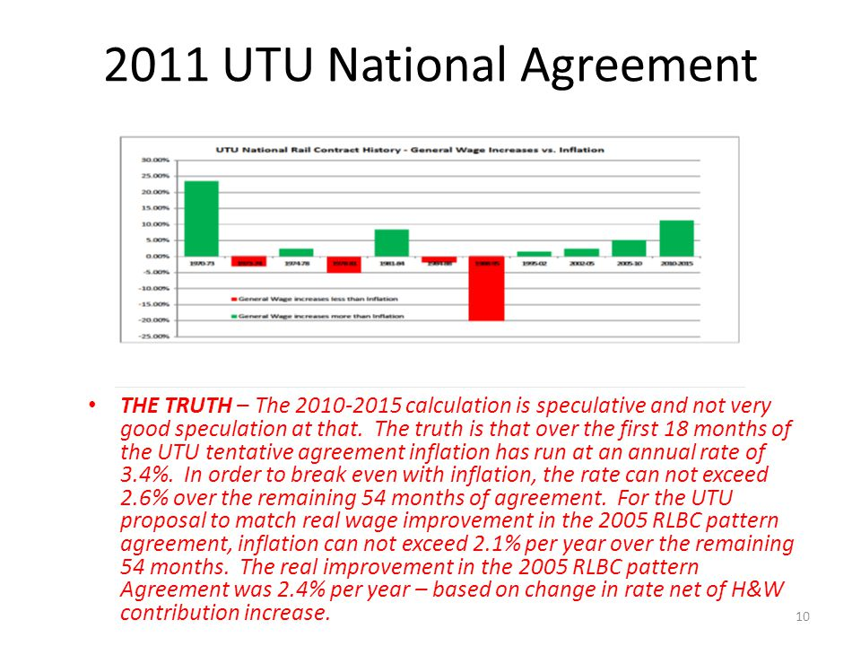 2011 UTU National Agreement THE TRUTH – The 2010-2015 calculation is speculative and not very good speculation at that.