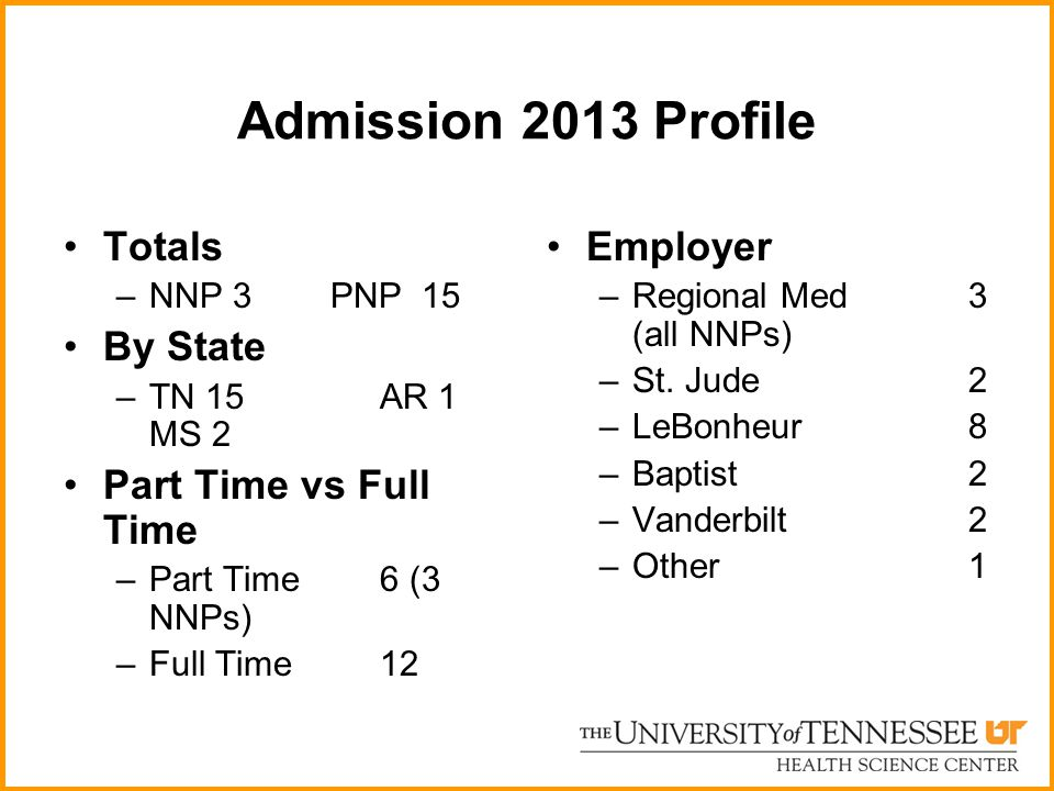 Admission 2013 Profile Totals –NNP 3 PNP 15 By State –TN 15 AR 1 MS 2 Part Time vs Full Time –Part Time6 (3 NNPs) –Full Time 12 Employer –Regional Med