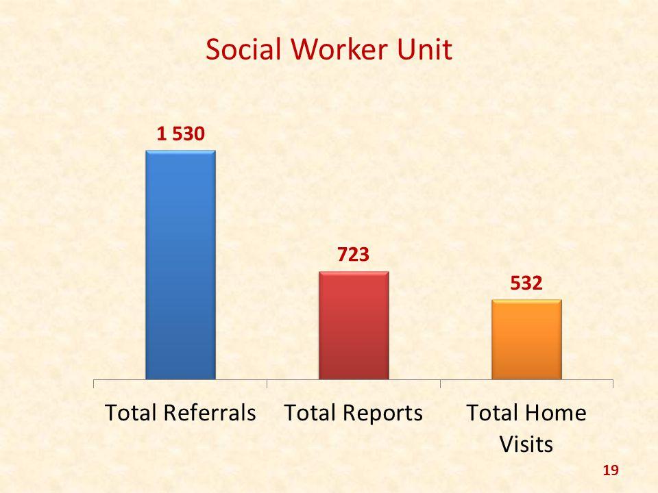 Social Worker Unit 19
