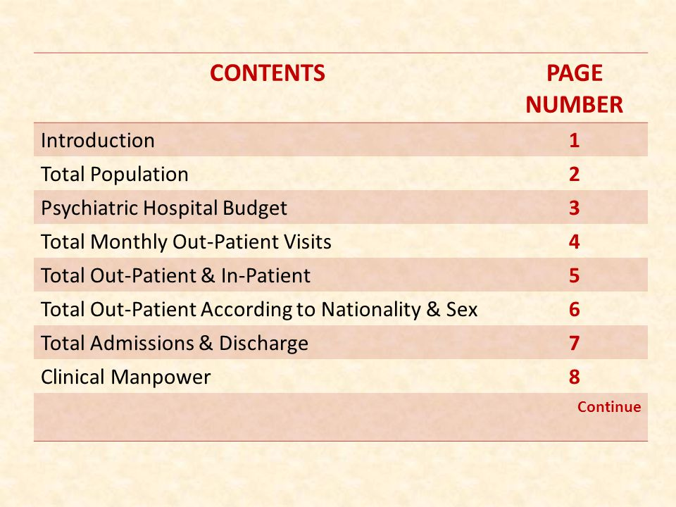 CONTENTSPAGE NUMBER Introduction1 Total Population2 Psychiatric Hospital Budget3 Total Monthly Out-Patient Visits4 Total Out-Patient & In-Patient5 Tot