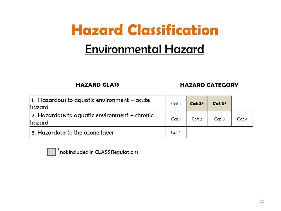 11 HAZARD CLASSHAZARD CATEGORY 1.