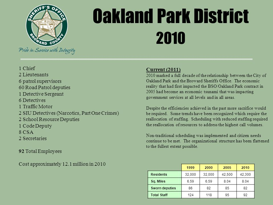 Oakland Park District 2010 Current (2011) 2010 marked a full decade of the relationship between the City of Oakland Park and the Broward Sheriffs Office.