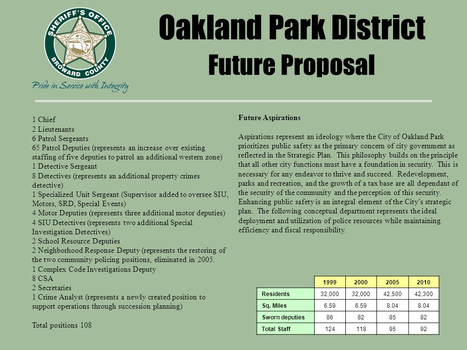 Oakland Park District Future Proposal Future Aspirations Aspirations represent an ideology where the City of Oakland Park prioritizes public safety as the primary concern of city government as reflected in the Strategic Plan.