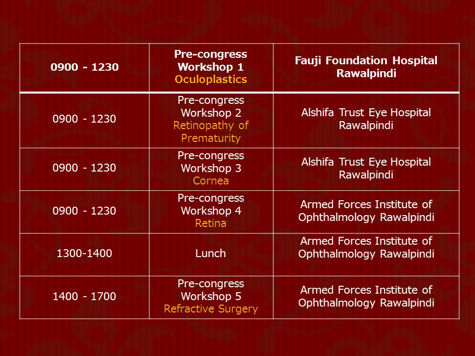SYMPOSIUM 21: Cornea 3 5th Oct 2013 BHURBAN Hall1500 - 1600 S NoTimeTopicSpeaker 1 1500-1014 Management of corneal endothelial disorders Mayank Nanavaty (India) 2 1515-1529 Refractive Surface Ablations in Different settings Chitra Ramamurthy (India) 3 1530-1544 Limbal stem cell deficiency and its management Mayank Nanavaty (India) 4 1545-1052 Endothelial cell loss during early post operative period after Penetrating Keratoplasty Danish / Wajid Ali Khan 5 1553-1600 Orbscan topography mandatory tool in corneal refractive surgery M Saeed Niazi