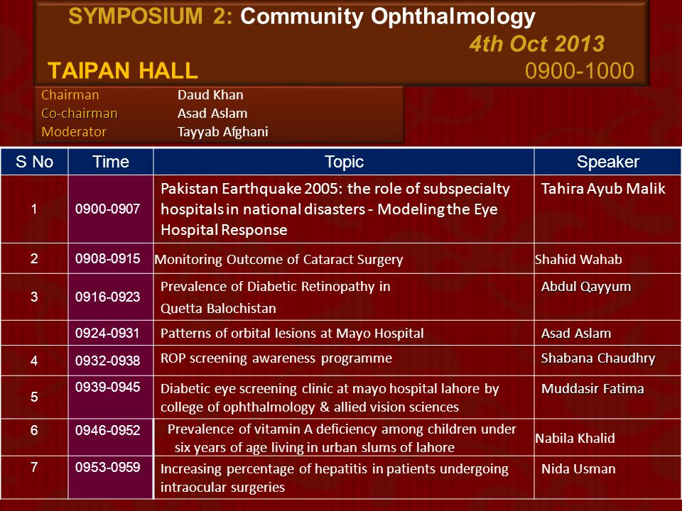 SYMPOSIUM 28: Free Papers 6 6th Oct 2013 Mirajan Hall 0900-1000 S NoTimeTopicSpeaker 1 0900-0907 Chemical Corneal Tattooing for an unsightly disfigure corneal scar Faiza Rasheed 2 0908-0915 Nasolacrimal Duct Obstruction in Children: Outcome of Primary Intubation Mariya Nazish Memon 3 0916-0923 Management of a case of mucopolysaccharidosis in glaucoma clinic Irfan Sadiq 4 0924-0931 Case report of Ewing SarcomaRabia Chaudhry 5 0932=0939 Pearls for interpreting Scheimpflug analyser and a corneal topography system for IOL power calculation Shahzad Iftikhar 6 0940-0947 Trachoma therapy---- an alternative regimenYasser Nadeem 7 0948-0955 A case of pseudoexfoliation glaucoma with intra ocular pressure spikes Mahmood Ali