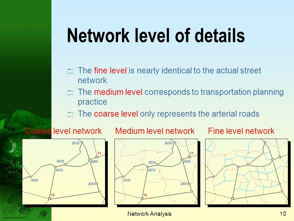 Network Analysis9 PathsTreesCircularCells Planar networks Non-planar network Networks Linear flows Linear barriers Network classification and applicat