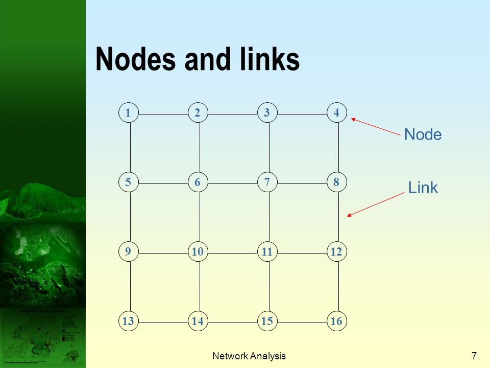 Network Analysis6 A network can be represented digitally by nodes and links. Nodes represent intersections, interchanges and confluence points. Links