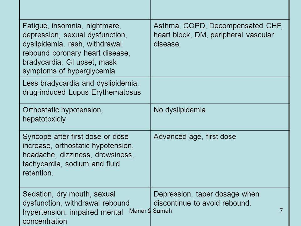 Manar & Samah7 Fatigue, insomnia, nightmare, depression, sexual dysfunction, dyslipidemia, rash, withdrawal rebound coronary heart disease, bradycardi