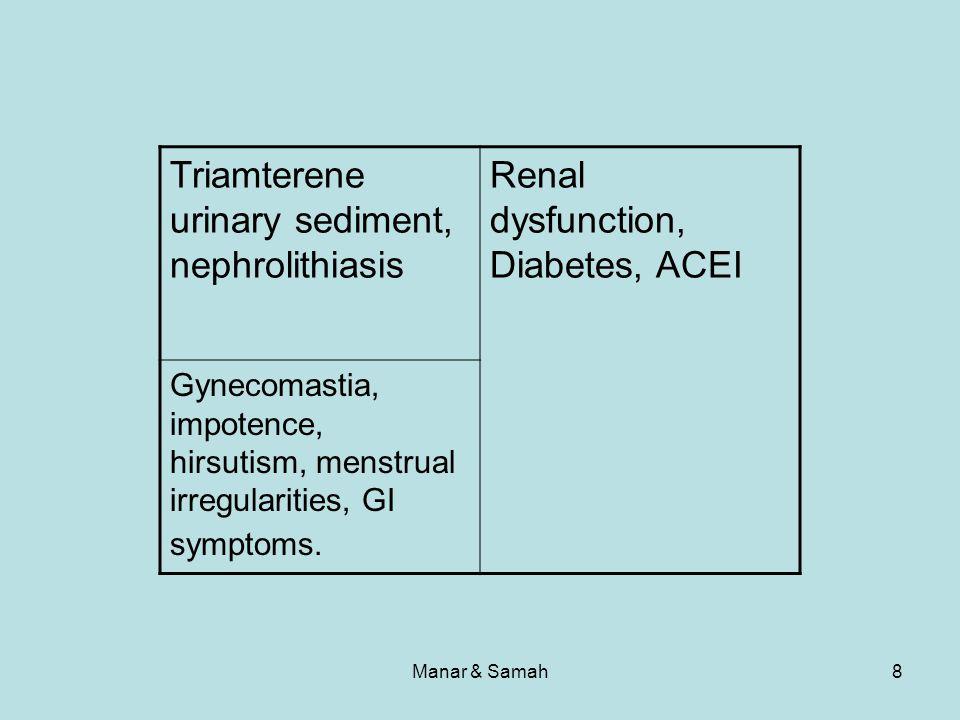 Manar & Samah8 Triamterene urinary sediment, nephrolithiasis Renal dysfunction, Diabetes, ACEI Gynecomastia, impotence, hirsutism, menstrual irregular
