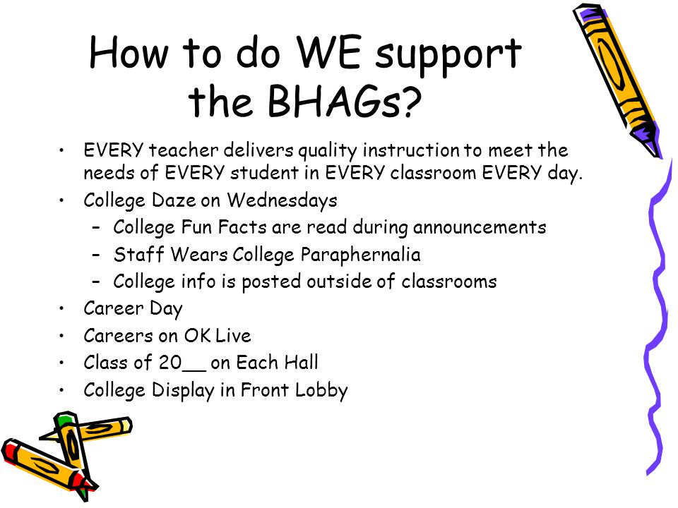 How to do WE support the BHAGs? EVERY teacher delivers quality instruction to meet the needs of EVERY student in EVERY classroom EVERY day. College Da