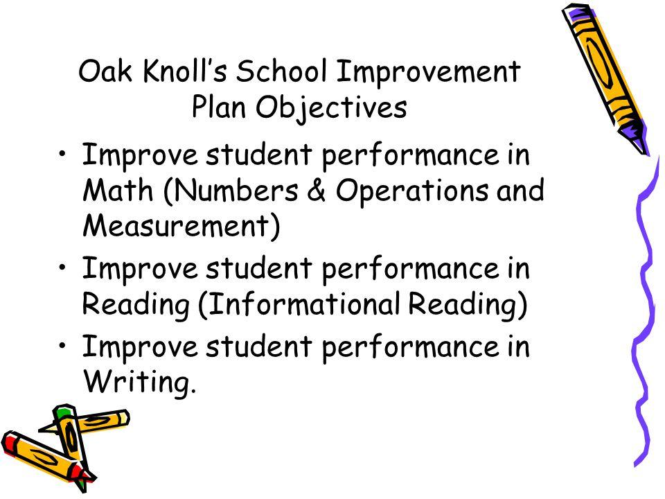 Oak Knolls School Improvement Plan Objectives Improve student performance in Math (Numbers & Operations and Measurement) Improve student performance i