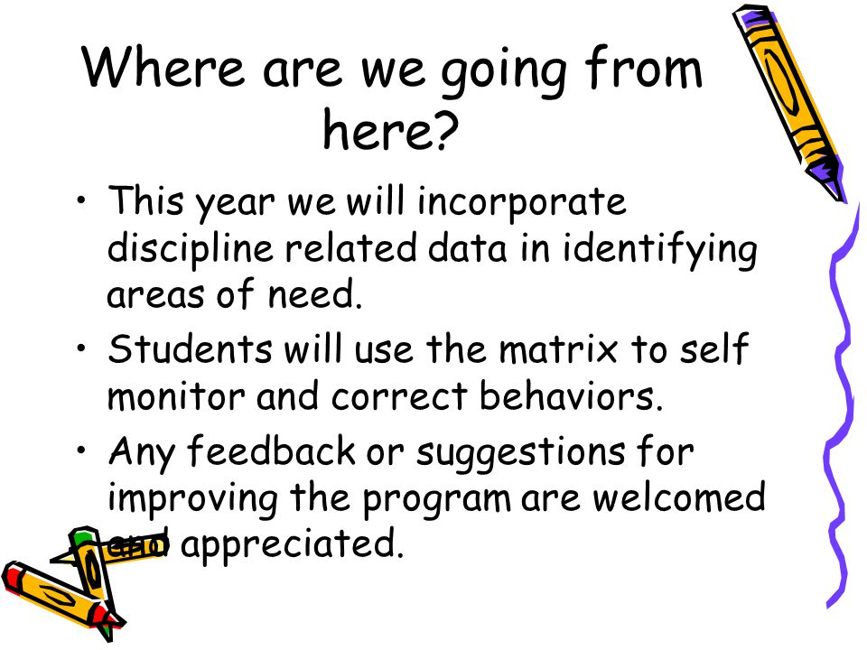 This year we will incorporate discipline related data in identifying areas of need. Students will use the matrix to self monitor and correct behaviors