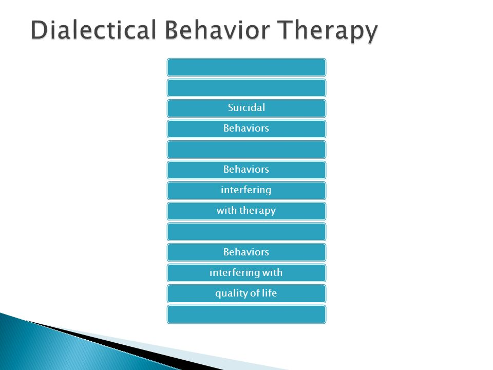 SuicidalBehaviors interferingwith therapyBehaviorsinterfering withquality of life