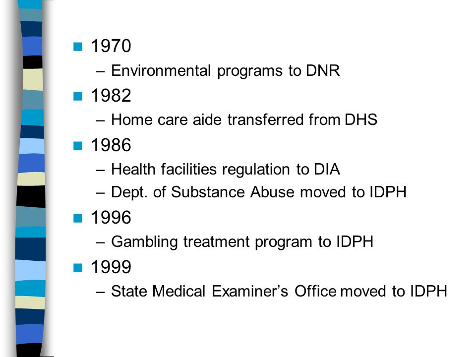1970 –Environmental programs to DNR 1982 –Home care aide transferred from DHS 1986 –Health facilities regulation to DIA –Dept.