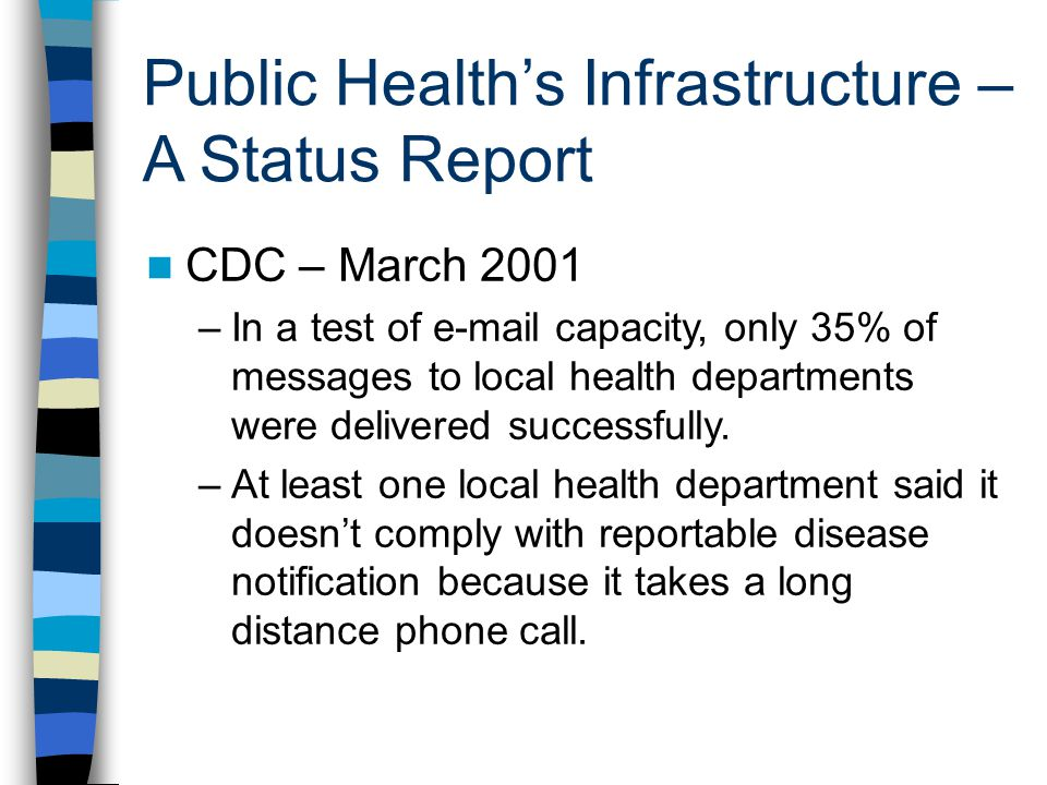Public Healths Infrastructure – A Status Report CDC – March 2001 –In a test of e-mail capacity, only 35% of messages to local health departments were delivered successfully.