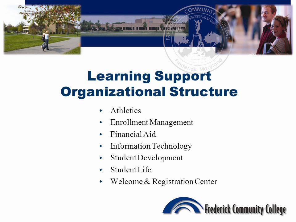 Learning Support Organizational Structure Athletics Enrollment Management Financial Aid Information Technology Student Development Student Life Welcome & Registration Center