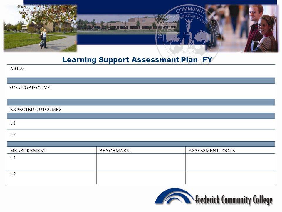 Learning Support Assessment Plan FY AREA: GOAL/OBJECTIVE: EXPECTED OUTCOMES 1.1 1.2 MEASUREMENTBENCHMARKASSESSMENT TOOLS 1.1 1.2