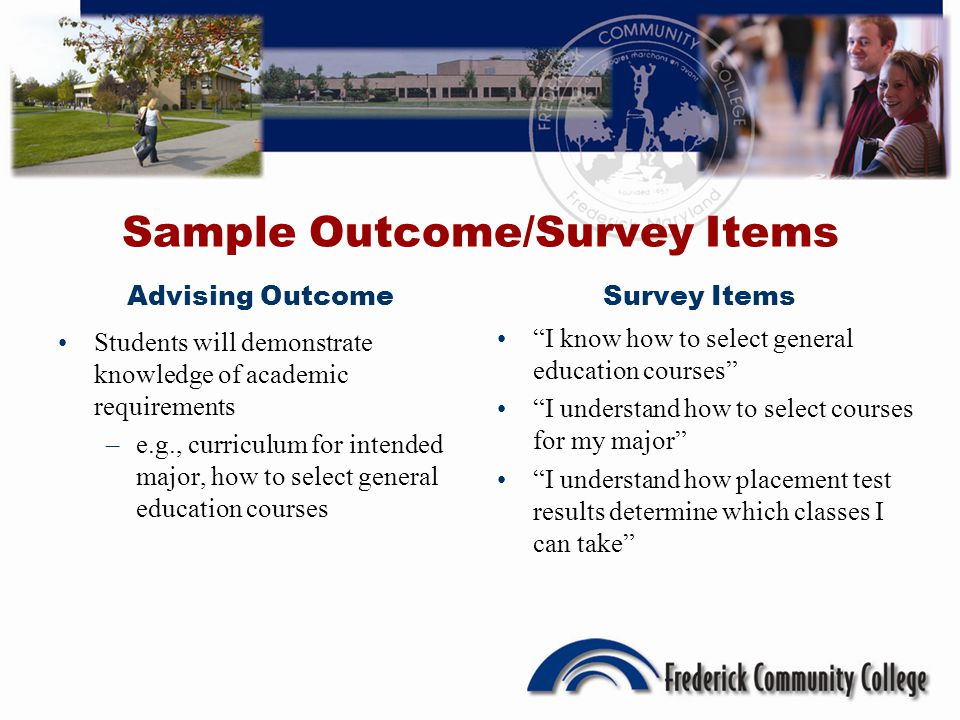 Sample Outcome/Survey Items Advising Outcome Students will demonstrate knowledge of academic requirements –e.g., curriculum for intended major, how to select general education courses Survey Items I know how to select general education courses I understand how to select courses for my major I understand how placement test results determine which classes I can take