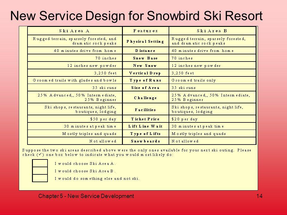 Chapter 5 - New Service Development14 New Service Design for Snowbird Ski Resort