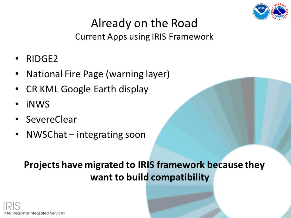 RIDGE2 National Fire Page (warning layer) CR KML Google Earth display iNWS SevereClear NWSChat – integrating soon Projects have migrated to IRIS framework because they want to build compatibility Already on the Road Current Apps using IRIS Framework