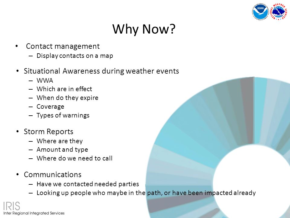 Contact management – Display contacts on a map Situational Awareness during weather events – WWA – Which are in effect – When do they expire – Coverage – Types of warnings Storm Reports – Where are they – Amount and type – Where do we need to call Communications – Have we contacted needed parties – Looking up people who maybe in the path, or have been impacted already Why Now