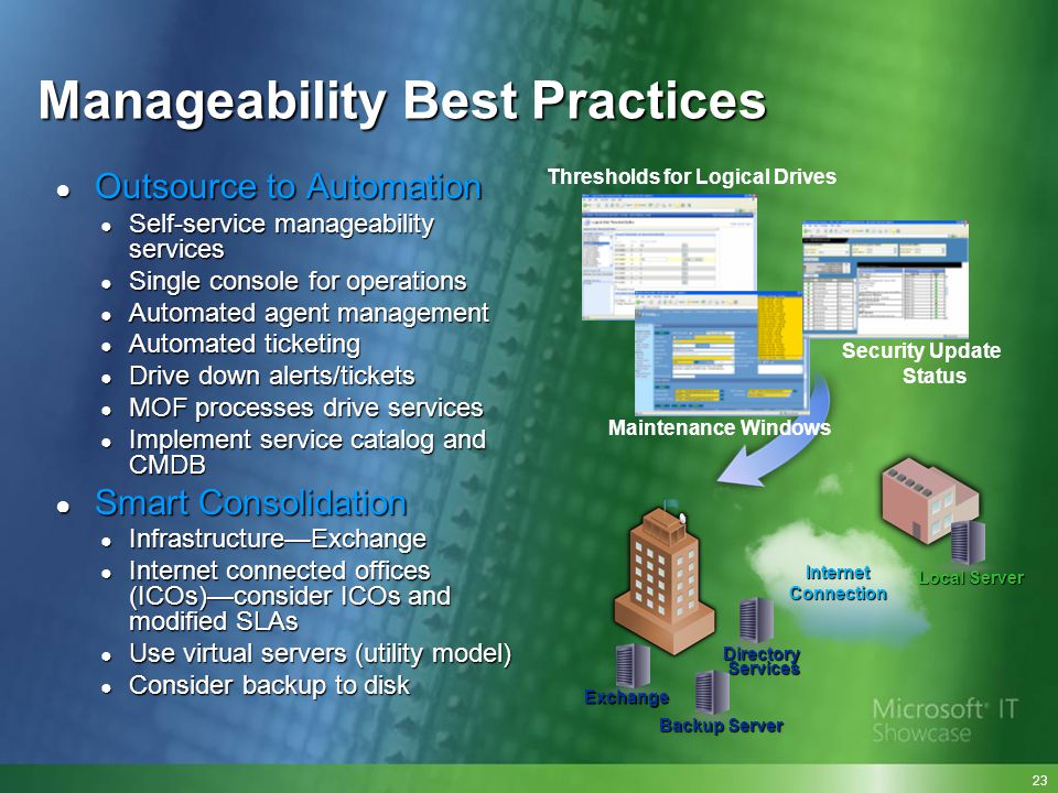 Manageability Best Practices Maintenance Windows Security Update Status Thresholds for Logical Drives Exchange Backup Server DirectoryServices Local S
