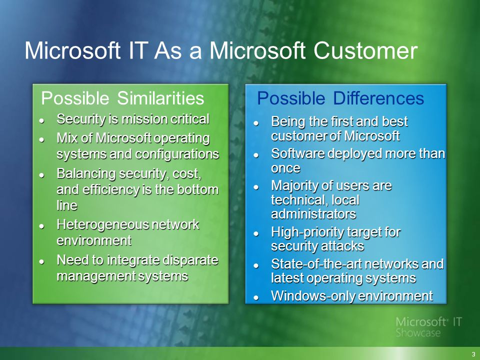 Possible SimilaritiesPossible Differences Microsoft IT As a Microsoft Customer Security is mission critical Security is mission critical Mix of Micros