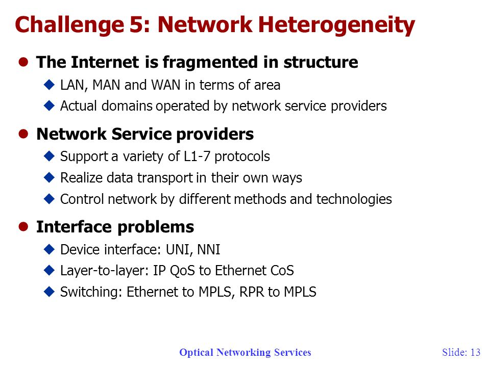 Optical Networking ServicesSlide: 13 Challenge 5: Network Heterogeneity lThe Internet is fragmented in structure uLAN, MAN and WAN in terms of area uActual domains operated by network service providers lNetwork Service providers uSupport a variety of L1-7 protocols uRealize data transport in their own ways uControl network by different methods and technologies lInterface problems uDevice interface: UNI, NNI uLayer-to-layer: IP QoS to Ethernet CoS uSwitching: Ethernet to MPLS, RPR to MPLS