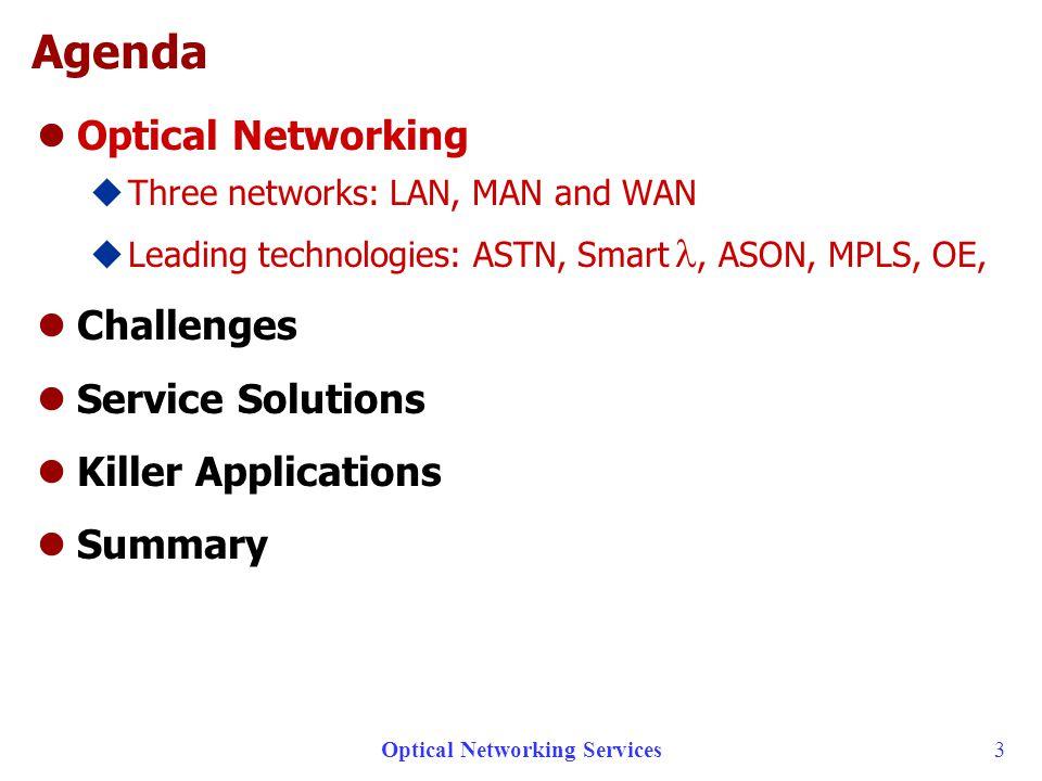 Optical Networking ServicesSlide: 14 Agenda lOptical Networking lChallenges lService Solutions uOptics + Ethernet uSmart bandwidth uFlexible VPN uQoS uNetwork Coordination lKiller Applications lSummary