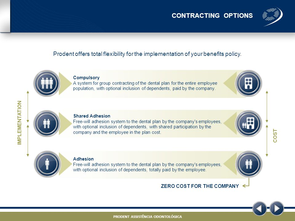 PRODENT ASSISTÊNCIA ODONTOLÓGICA – PROJETO ODONTO – STRICTLY CONFIDENTIAL PRODENT ASSISTÊNCIA ODONTOLÓGICA CONTRACTING OPTIONS Prodent offers total flexibility for the implementation of your benefits policy.