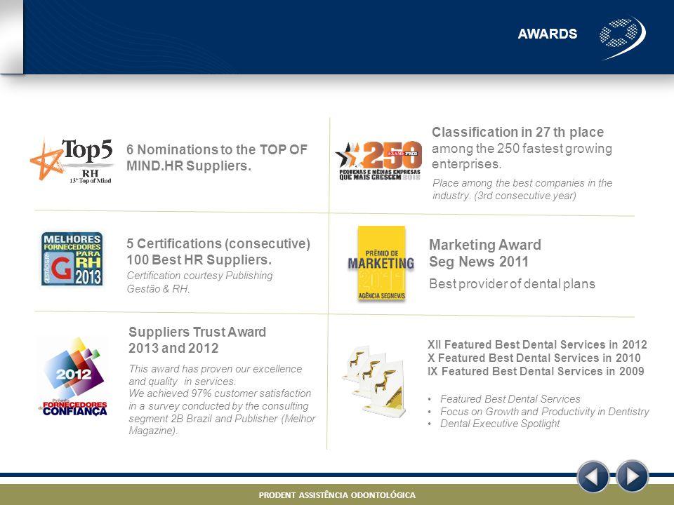 PRODENT ASSISTÊNCIA ODONTOLÓGICA – PROJETO ODONTO – STRICTLY CONFIDENTIAL PRODENT ASSISTÊNCIA ODONTOLÓGICA Marketing Award Seg News 2011 Best provider of dental plans Classification in 27 th place among the 250 fastest growing enterprises.