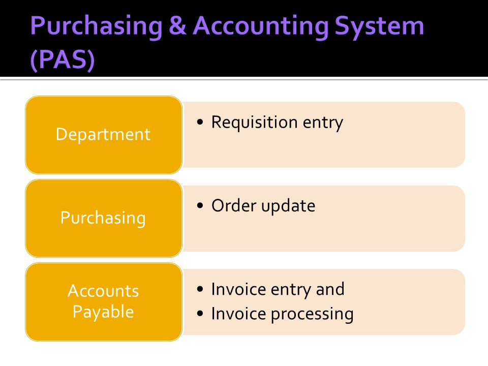 Requisition entry Department Order update Purchasing Invoice entry and Invoice processing Accounts Payable