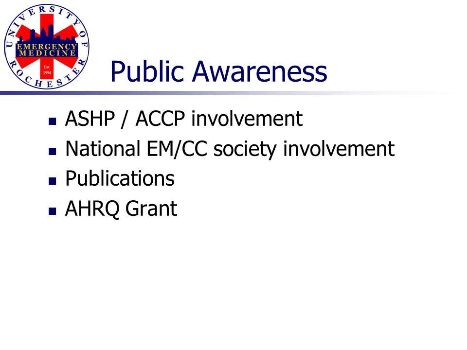 Public Awareness ASHP / ACCP involvement National EM/CC society involvement Publications AHRQ Grant