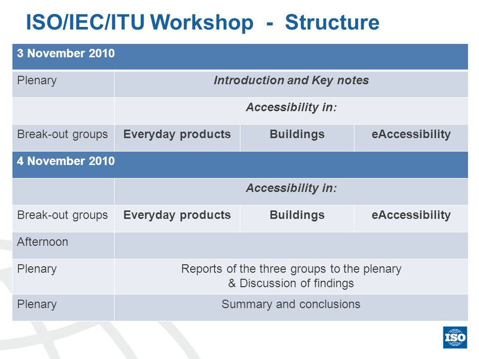 ISO/IEC/ITU Workshop - Structure 3 November 2010 PlenaryIntroduction and Key notes Accessibility in: Break-out groupsEveryday productsBuildingseAccess