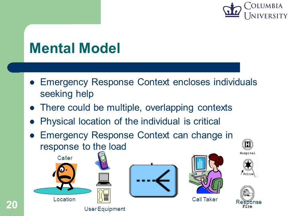 20 Mental Model User Equipment Emergency Response Context encloses individuals seeking help There could be multiple, overlapping contexts Physical loc