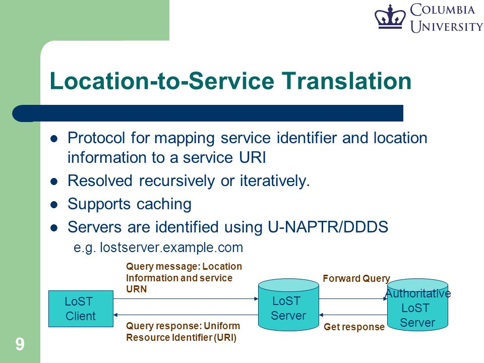 9 Location-to-Service Translation Protocol for mapping service identifier and location information to a service URI Resolved recursively or iterativel