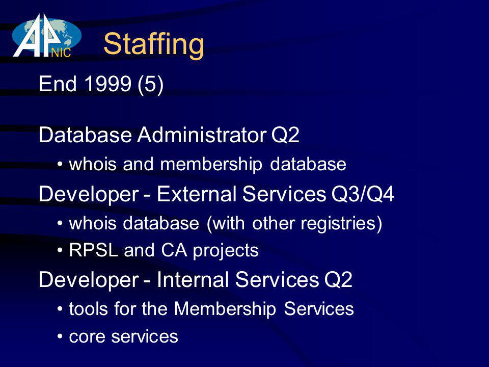 Staffing End 1999 (5) Database Administrator Q2 whois and membership database Developer - External Services Q3/Q4 whois database (with other registries) RPSL and CA projects Developer - Internal Services Q2 tools for the Membership Services core services