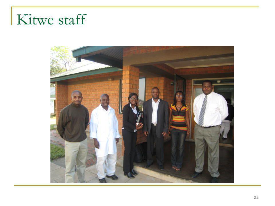 23 Kitwe staff