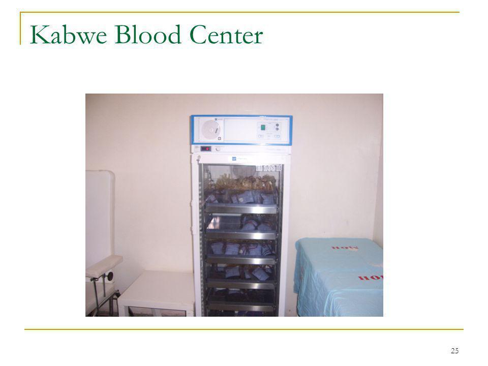 25 Kabwe Blood Center