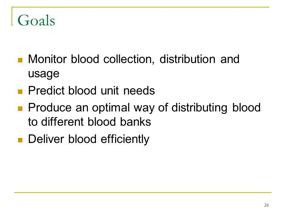 36 Goals Monitor blood collection, distribution and usage Predict blood unit needs Produce an optimal way of distributing blood to different blood banks Deliver blood efficiently
