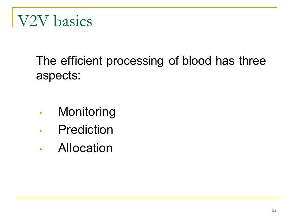 44 V2V basics The efficient processing of blood has three aspects: Monitoring Prediction Allocation