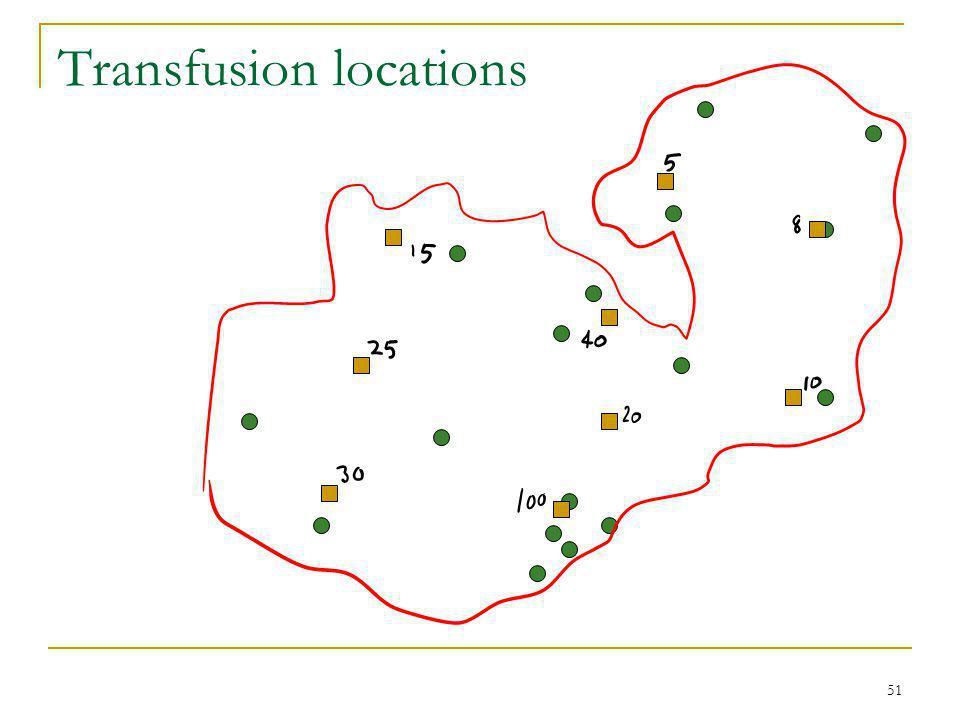 51 Transfusion locations