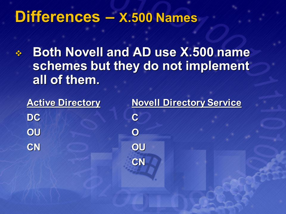 Differences – X.500 Names Both Novell and AD use X.500 name schemes but they do not implement all of them. Both Novell and AD use X.500 name schemes b