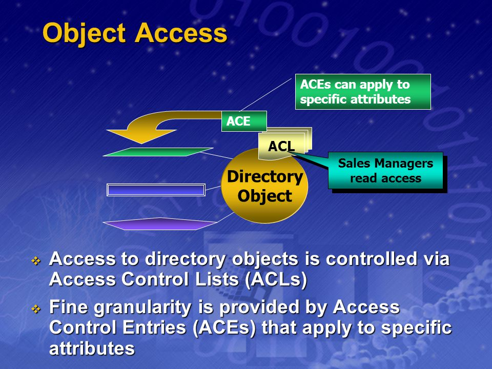 Object Access Access to directory objects is controlled via Access Control Lists (ACLs) Access to directory objects is controlled via Access Control L