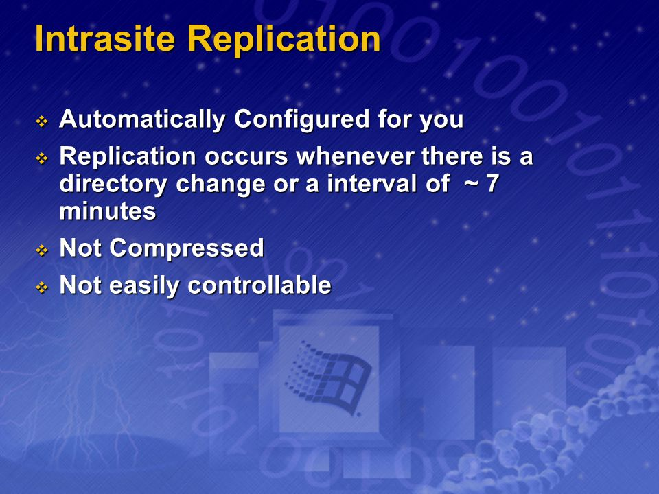 Intrasite Replication Automatically Configured for you Automatically Configured for you Replication occurs whenever there is a directory change or a i