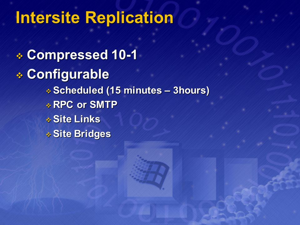 Intersite Replication Compressed 10-1 Compressed 10-1 Configurable Configurable Scheduled (15 minutes – 3hours) Scheduled (15 minutes – 3hours) RPC or