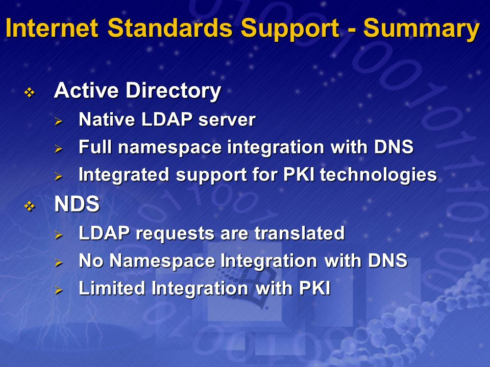 Internet Standards Support - Summary Active Directory Active Directory Native LDAP server Native LDAP server Full namespace integration with DNS Full