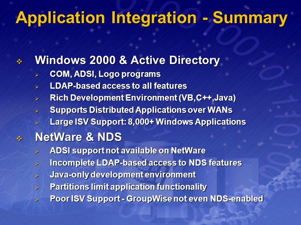 Application Integration - Summary Windows 2000 & Active Directory Windows 2000 & Active Directory COM, ADSI, Logo programs COM, ADSI, Logo programs LD