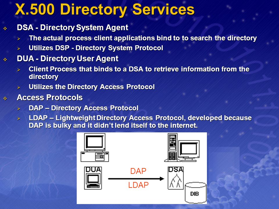 X.500 Directory Services DSA - Directory System Agent DSA - Directory System Agent The actual process client applications bind to to search the direct
